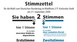 Musterstimmzettel zur Bundestagswahl 2009