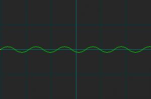 A sinewave