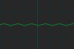 A triangular waveform
